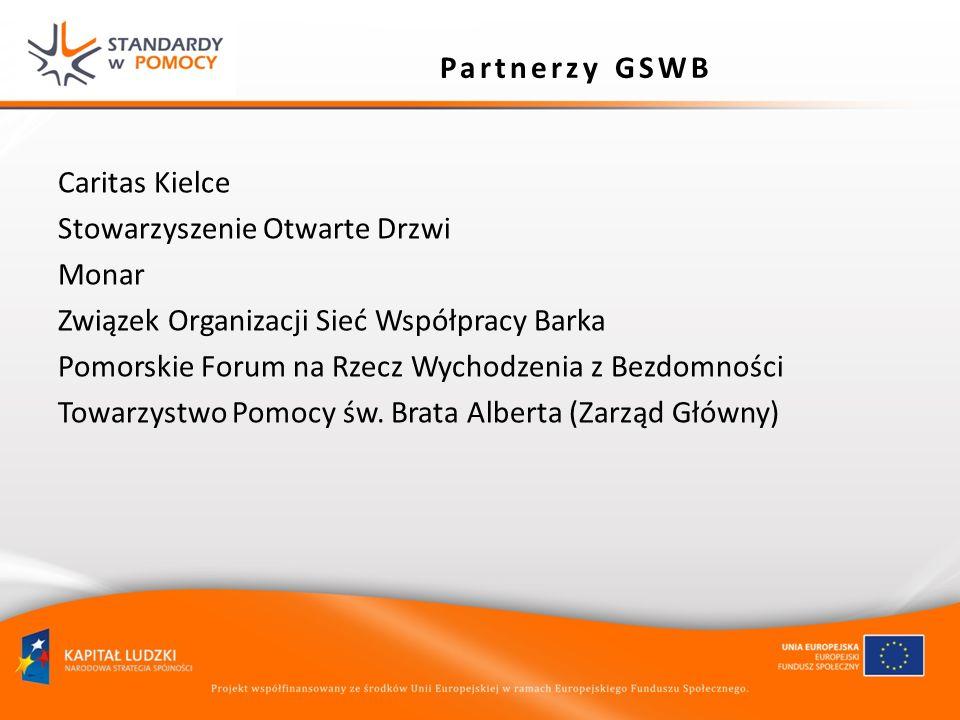 Partnerzy GSWB Caritas Kielce Stowarzyszenie Otwarte Drzwi Monar Związek Organizacji Sieć Współpracy Barka Pomorskie Forum na Rzecz Wychodzenia z Bezd