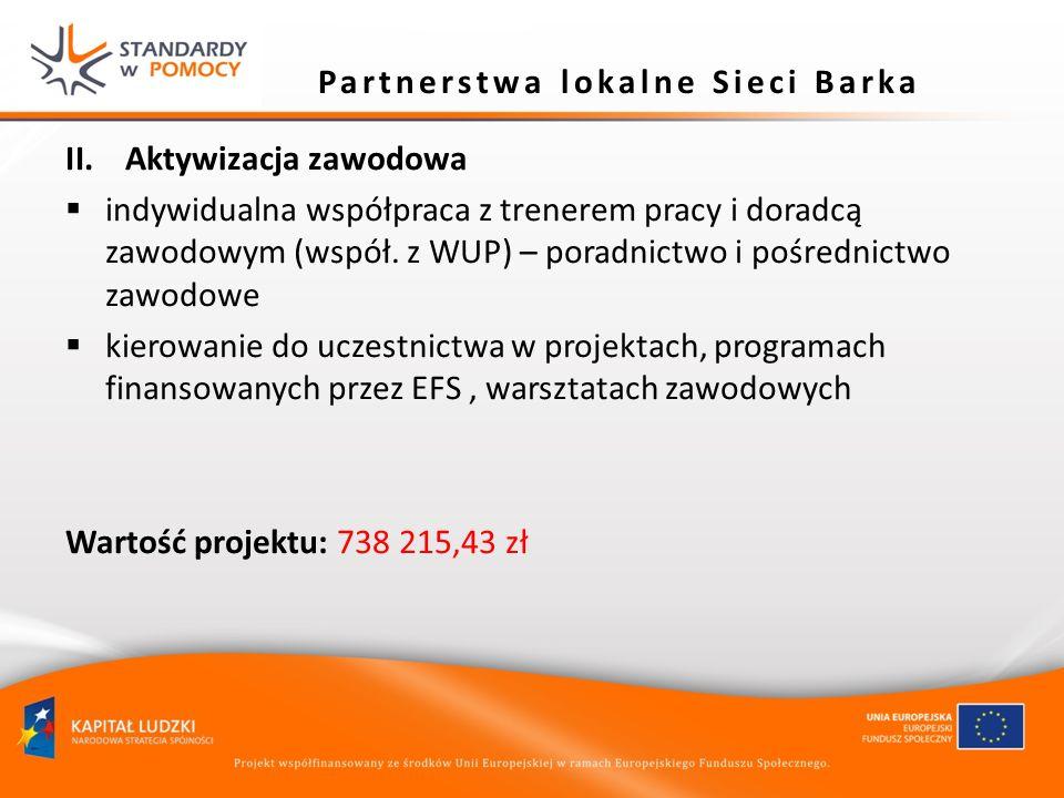 Partnerstwa lokalne Sieci Barka II.Aktywizacja zawodowa indywidualna współpraca z trenerem pracy i doradcą zawodowym (współ. z WUP) – poradnictwo i po