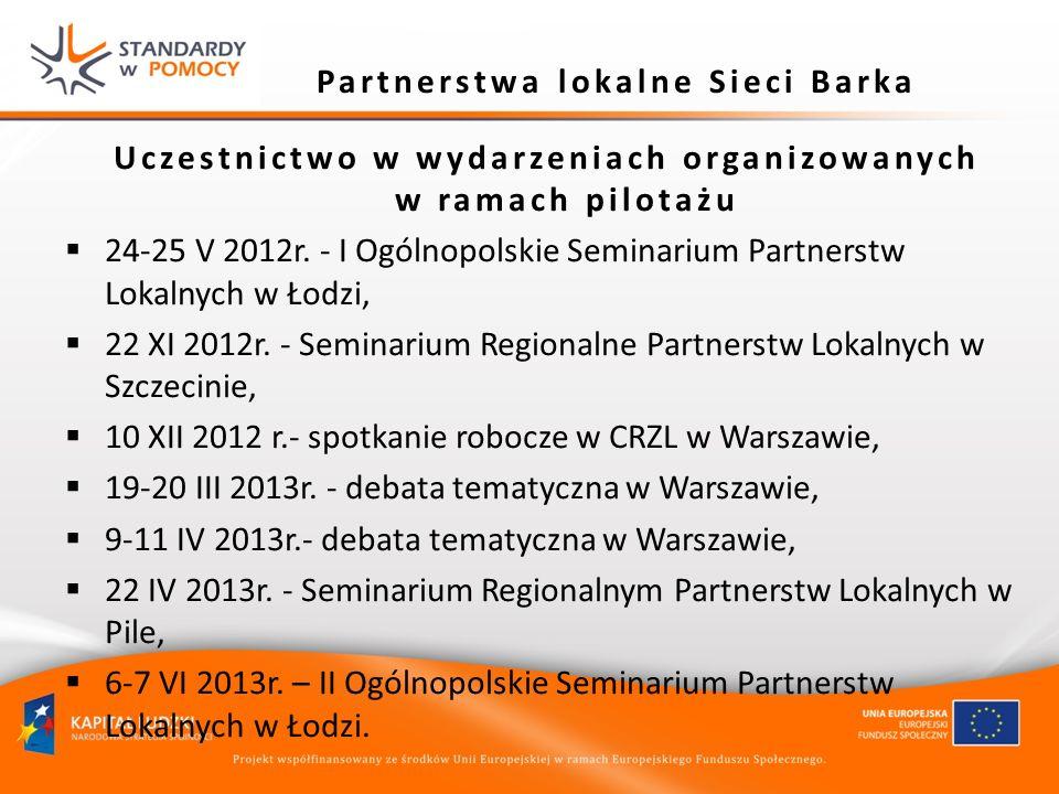 Partnerstwa lokalne Sieci Barka Uczestnictwo w wydarzeniach organizowanych w ramach pilotażu 24-25 V 2012r. - I Ogólnopolskie Seminarium Partnerstw Lo