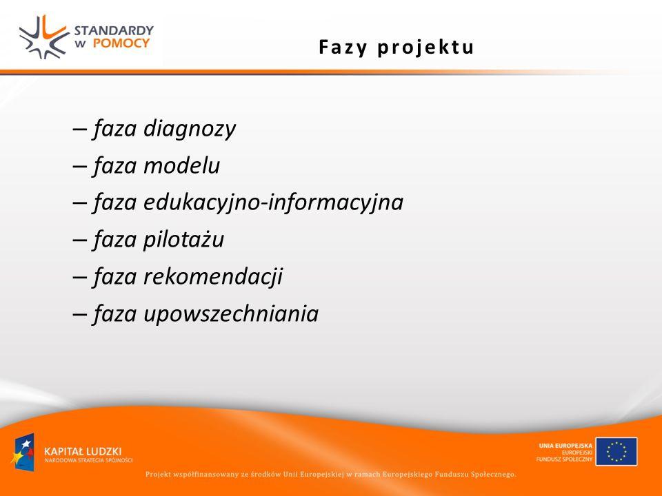 Fazy projektu – faza diagnozy – faza modelu – faza edukacyjno-informacyjna – faza pilotażu – faza rekomendacji – faza upowszechniania