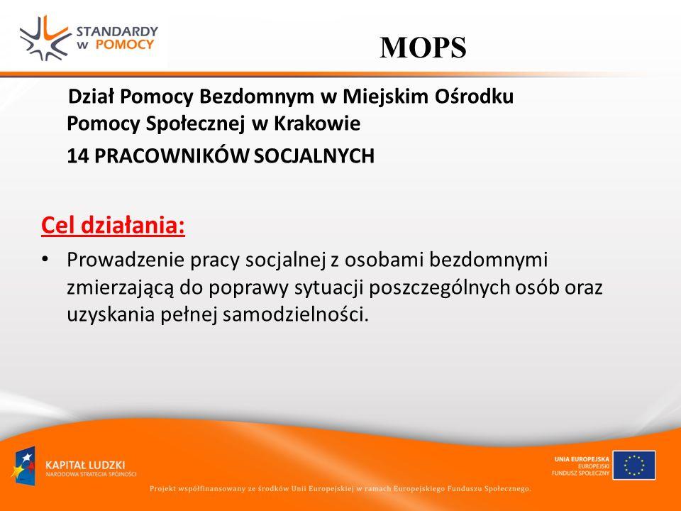 MOPS Dział Pomocy Bezdomnym w Miejskim Ośrodku Pomocy Społecznej w Krakowie 14 PRACOWNIKÓW SOCJALNYCH Cel działania: Prowadzenie pracy socjalnej z oso