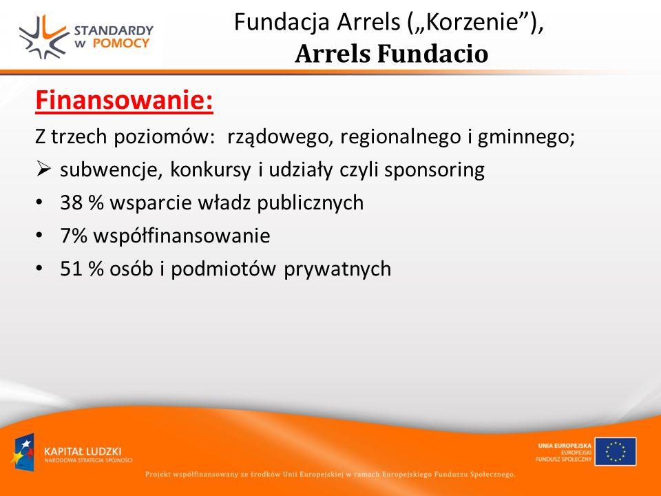 Fundacja Arrels (Korzenie), Arrels Fundacio Finansowanie: Z trzech poziomów: rządowego, regionalnego i gminnego; subwencje, konkursy i udziały czyli s