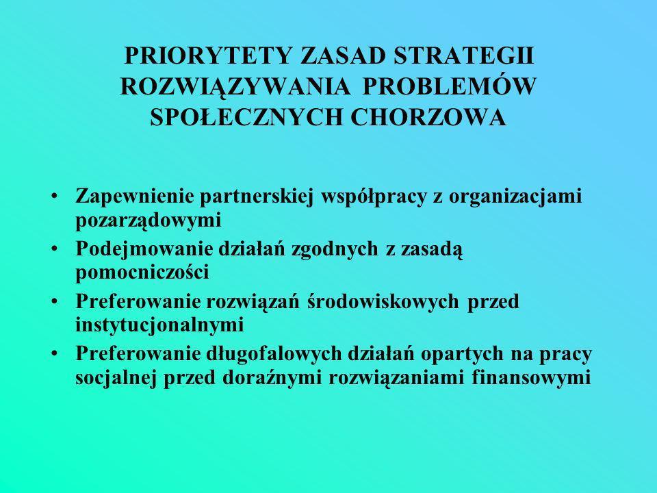 PRIORYTETY ZASAD STRATEGII ROZWIĄZYWANIA PROBLEMÓW SPOŁECZNYCH CHORZOWA Zapewnienie partnerskiej współpracy z organizacjami pozarządowymi Podejmowanie działań zgodnych z zasadą pomocniczości Preferowanie rozwiązań środowiskowych przed instytucjonalnymi Preferowanie długofalowych działań opartych na pracy socjalnej przed doraźnymi rozwiązaniami finansowymi