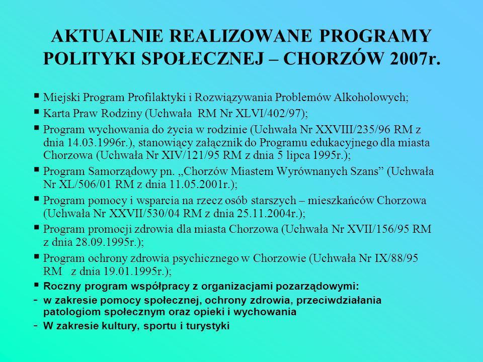 AKTUALNIE REALIZOWANE PROGRAMY POLITYKI SPOŁECZNEJ – CHORZÓW 2007r.