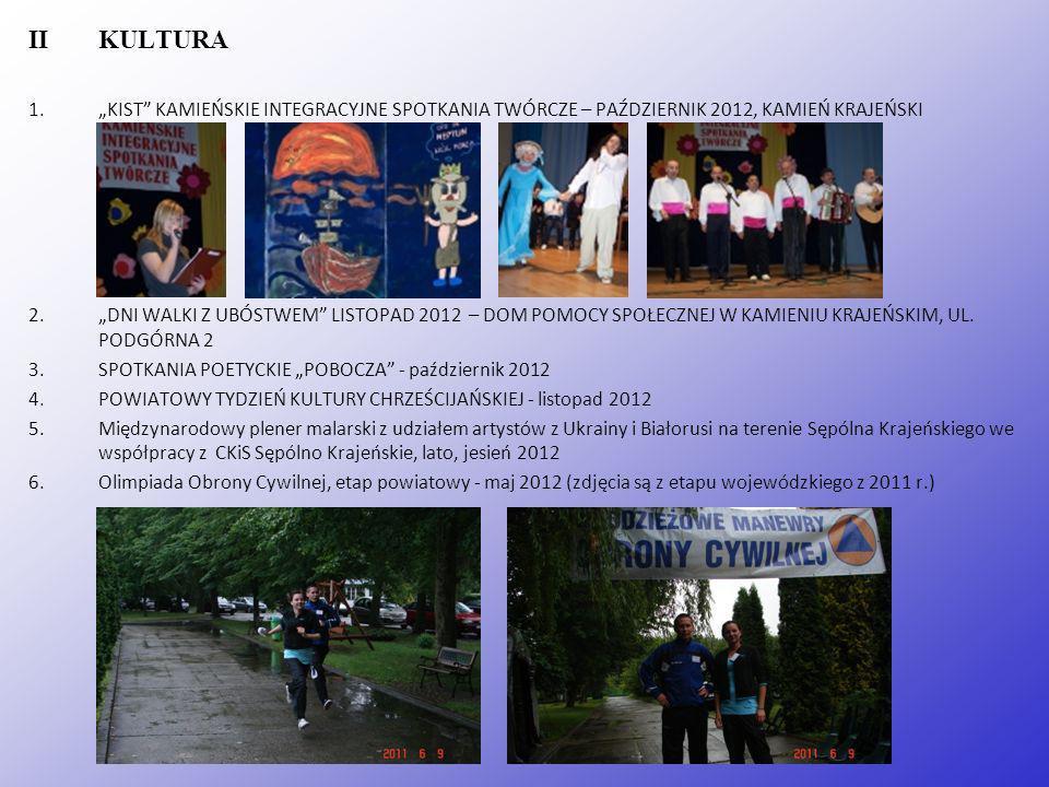 IIKULTURA 1.KIST KAMIEŃSKIE INTEGRACYJNE SPOTKANIA TWÓRCZE – PAŹDZIERNIK 2012, KAMIEŃ KRAJEŃSKI 2.DNI WALKI Z UBÓSTWEM LISTOPAD 2012 – DOM POMOCY SPOŁ