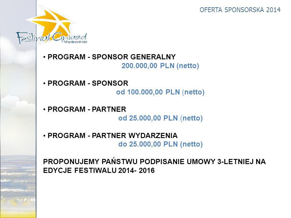OFERTA SPONSORSKA 2014 PROGRAM - SPONSOR GENERALNY 200.000,00 PLN (netto) PROGRAM - SPONSOR od 100.000,00 PLN (netto) PROGRAM - PARTNER od 25.000,00 P