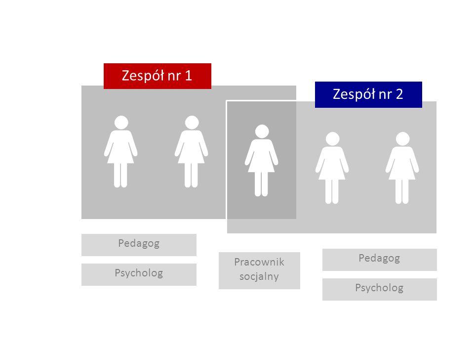 Pedagog Psycholog Pracownik socjalny Pedagog Psycholog Zespół nr 4 Zespół nr 3