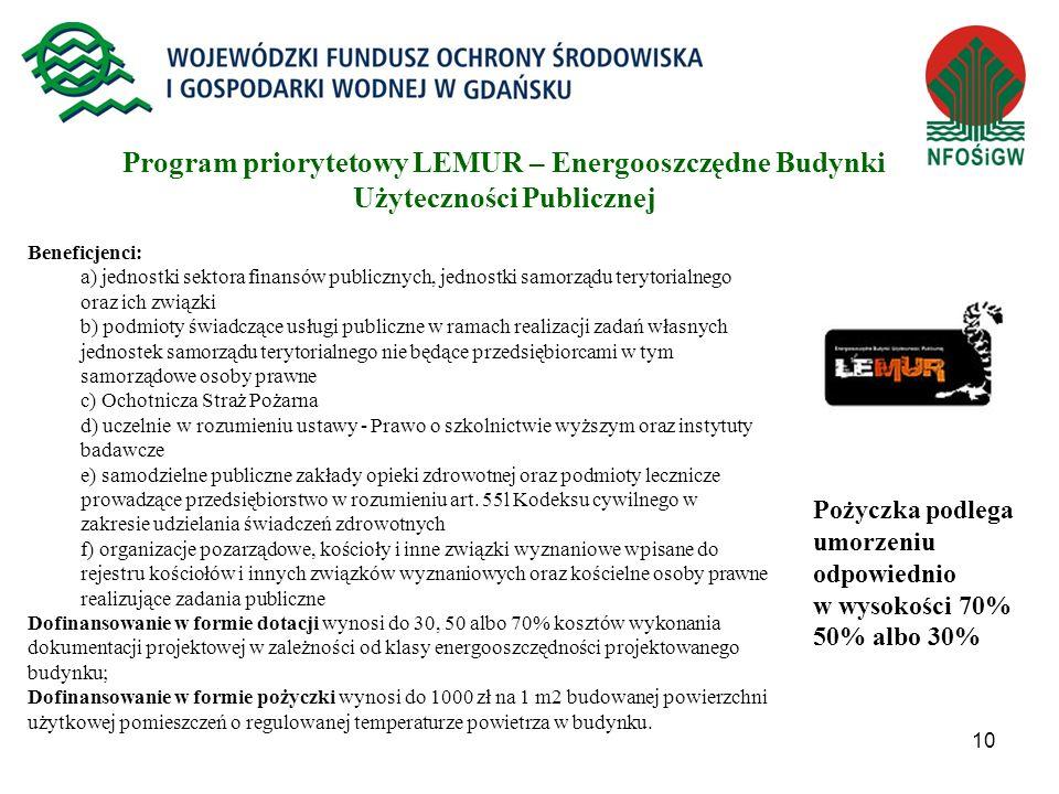 10 Program priorytetowy LEMUR – Energooszczędne Budynki Użyteczności Publicznej Beneficjenci: a) jednostki sektora finansów publicznych, jednostki sam