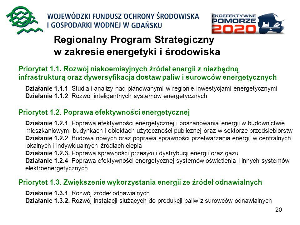 20 Regionalny Program Strategiczny w zakresie energetyki i środowiska Priorytet 1.1. Rozwój niskoemisyjnych źródeł energii z niezbędną infrastrukturą