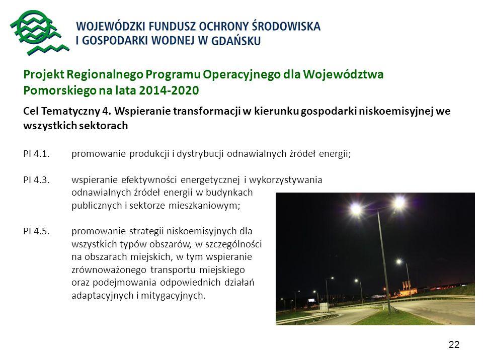 22 Cel Tematyczny 4. Wspieranie transformacji w kierunku gospodarki niskoemisyjnej we wszystkich sektorach PI 4.1. promowanie produkcji i dystrybucji