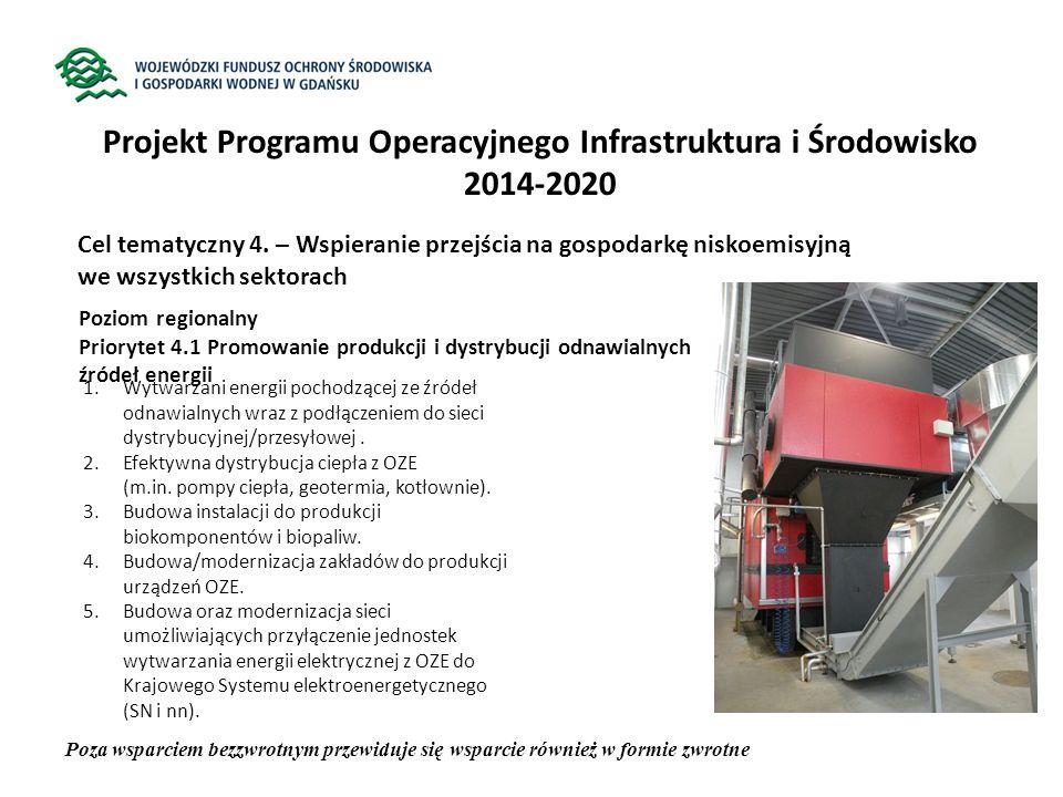 Projekt Programu Operacyjnego Infrastruktura i Środowisko 2014-2020 Cel tematyczny 4. – Wspieranie przejścia na gospodarkę niskoemisyjną we wszystkich