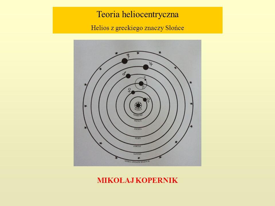 Teoria heliocentryczna Helios z greckiego znaczy Słońce MIKOŁAJ KOPERNIK