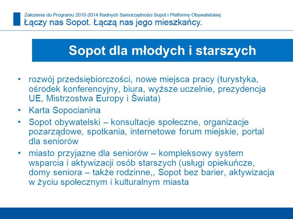 rozwój przedsiębiorczości, nowe miejsca pracy (turystyka, ośrodek konferencyjny, biura, wyższe uczelnie, prezydencja UE, Mistrzostwa Europy i Świata)