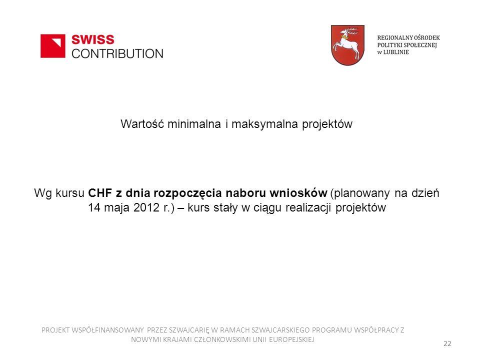 Wartość minimalna i maksymalna projektów Wg kursu CHF z dnia rozpoczęcia naboru wniosków (planowany na dzień 14 maja 2012 r.) – kurs stały w ciągu rea