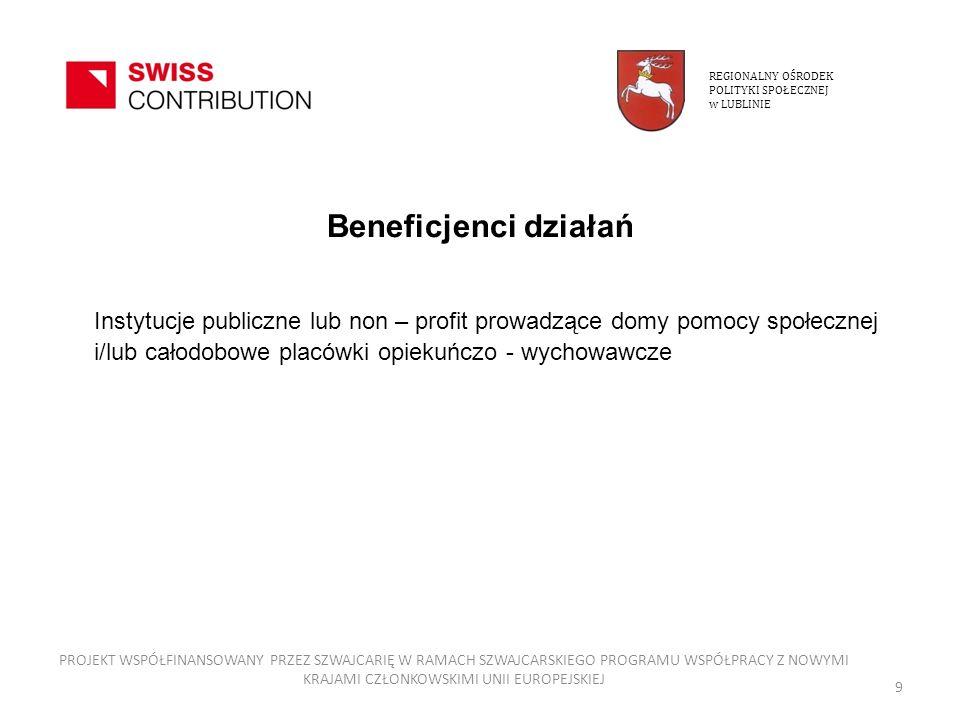 14 maja – 17 sierpnia 2012 – planowany nabór wniosków w ramach otwartego konkursu projektów W trakcie naboru wniosków planowane jest zorganizowanie 2 spotkań informacyjno – promocyjnych dotyczących trudności w zakresie sposobu wypełniania wniosku i przygotowania załączników do wniosku PROJEKT WSPÓŁFINANSOWANY PRZEZ SZWAJCARIĘ W RAMACH SZWAJCARSKIEGO PROGRAMU WSPÓŁPRACY Z NOWYMI KRAJAMI CZŁONKOWSKIMI UNII EUROPEJSKIEJ 20