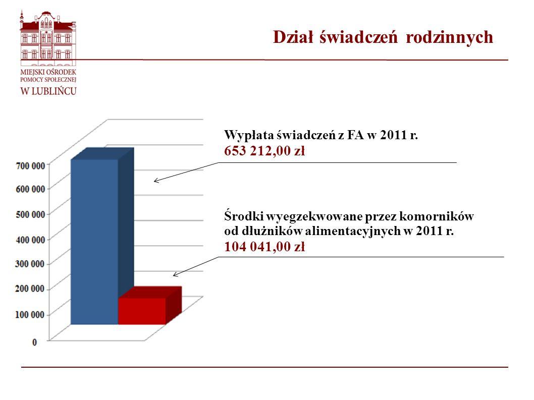 Dział świadczeń rodzinnych Wypłata świadczeń z FA w 2011 r. 653 212,00 zł Środki wyegzekwowane przez komorników od dłużników alimentacyjnych w 2011 r.