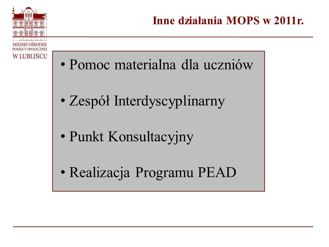 Inne działania MOPS w 2011r. Pomoc materialna dla uczniów Zespół Interdyscyplinarny Punkt Konsultacyjny Realizacja Programu PEAD