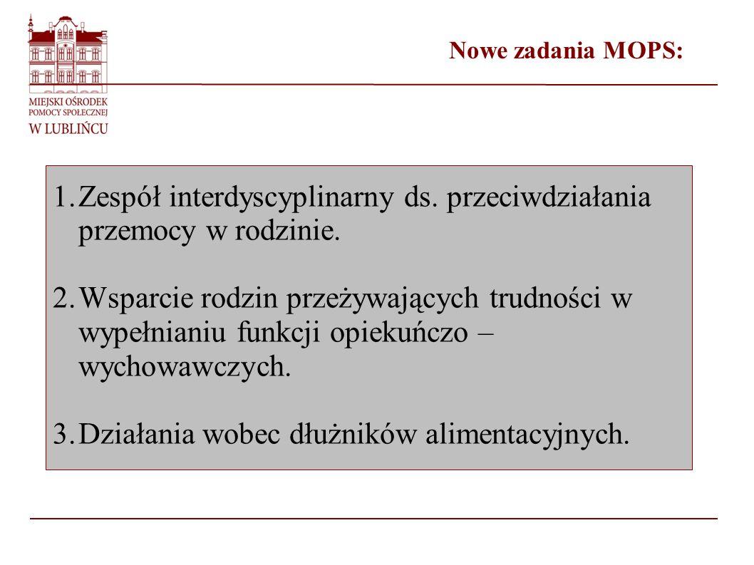 Nowe zadania MOPS: 1.Zespół interdyscyplinarny ds. przeciwdziałania przemocy w rodzinie. 2.Wsparcie rodzin przeżywających trudności w wypełnianiu funk