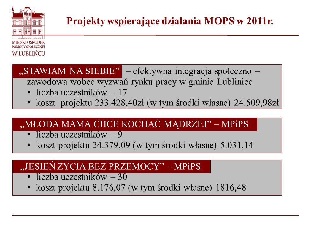 Projekty wspierające działania MOPS w 2011r. STAWIAM NA SIEBIE – efektywna integracja społeczno – zawodowa wobec wyzwań rynku pracy w gminie Lubliniec