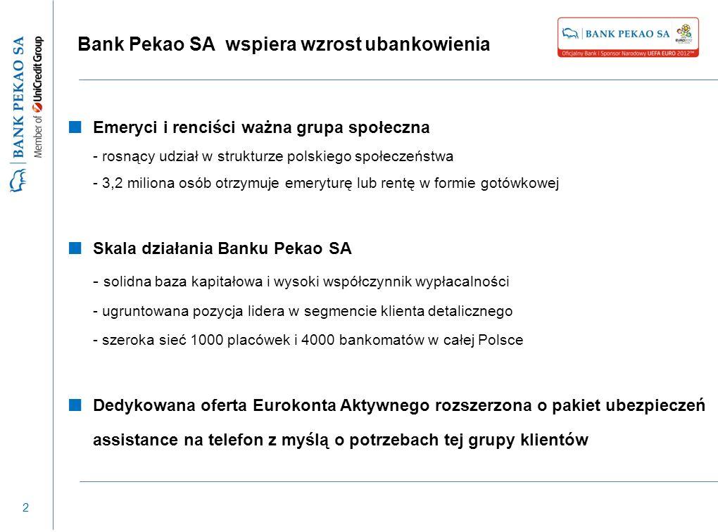 2 Bank Pekao SA wspiera wzrost ubankowienia Emeryci i renciści ważna grupa społeczna - rosnący udział w strukturze polskiego społeczeństwa - 3,2 miliona osób otrzymuje emeryturę lub rentę w formie gotówkowej Skala działania Banku Pekao SA - solidna baza kapitałowa i wysoki współczynnik wypłacalności - ugruntowana pozycja lidera w segmencie klienta detalicznego - szeroka sieć 1000 placówek i 4000 bankomatów w całej Polsce Dedykowana oferta Eurokonta Aktywnego rozszerzona o pakiet ubezpieczeń assistance na telefon z myślą o potrzebach tej grupy klientów