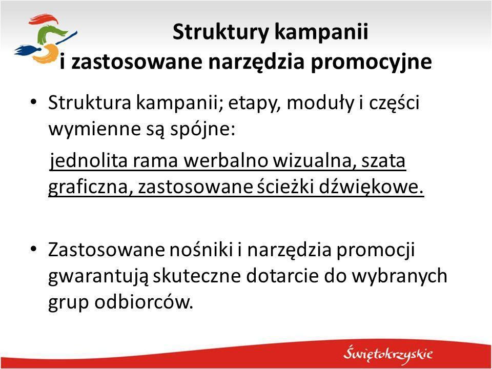 Struktury kampanii i zastosowane narzędzia promocyjne Struktura kampanii; etapy, moduły i części wymienne są spójne: jednolita rama werbalno wizualna,