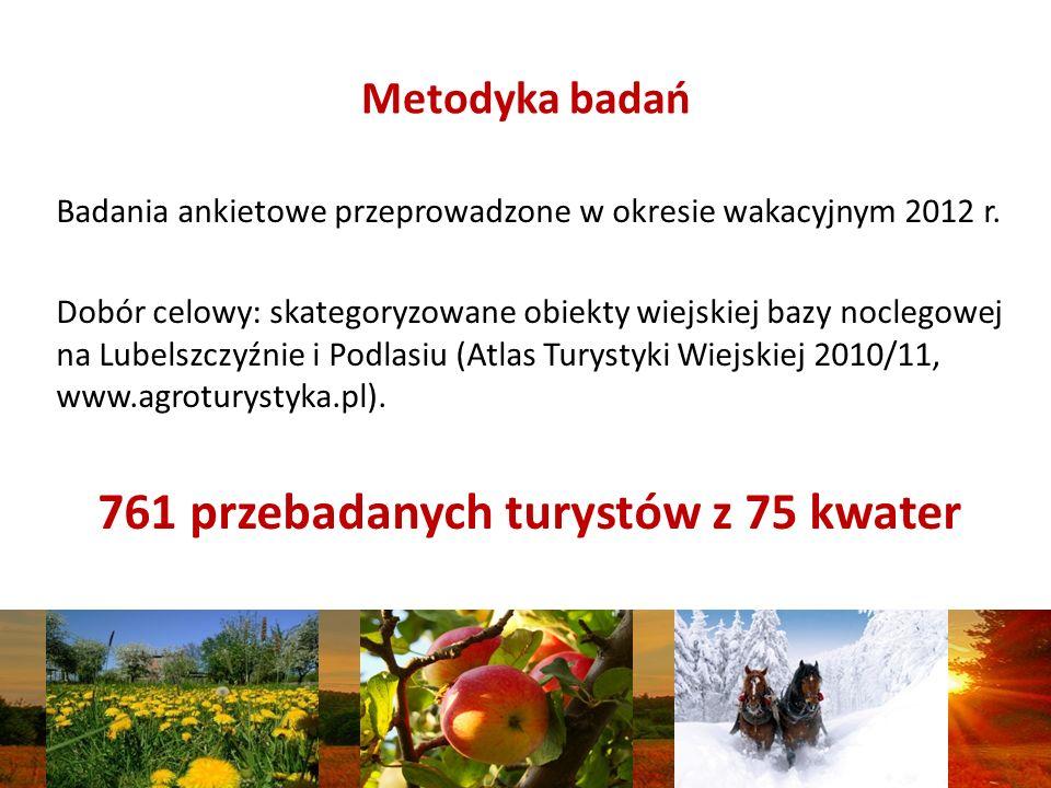 Metodyka badań Badania ankietowe przeprowadzone w okresie wakacyjnym 2012 r.
