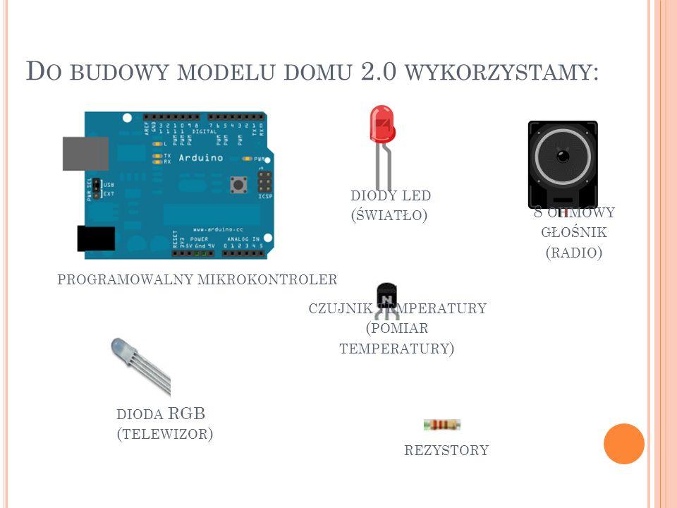 D O BUDOWY MODELU DOMU 2.0 WYKORZYSTAMY : PROGRAMOWALNY MIKROKONTROLER DIODY LED ( ŚWIATŁO ) 8 OHMOWY GŁOŚNIK ( RADIO ) CZUJNIK TEMPERATURY ( POMIAR T