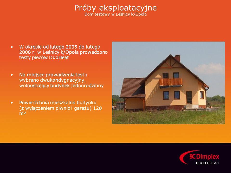Próby eksploatacyjne Dom testowy w Leśnicy k/Opola Urządzenia zainstalowano 16.02.2005 Instalacja grzewcza składa się z: o 4 obwodów ogrzewania podłogowego o 7 pieców DuoHeat –Salon 3 szt.