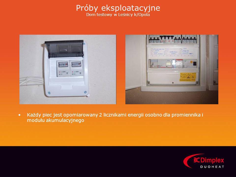 Próby eksploatacyjne Dom testowy w Leśnicy k/Opola Każdy piec jest opomiarowany 2 licznikami energii osobno dla promiennika i modułu akumulacyjnego