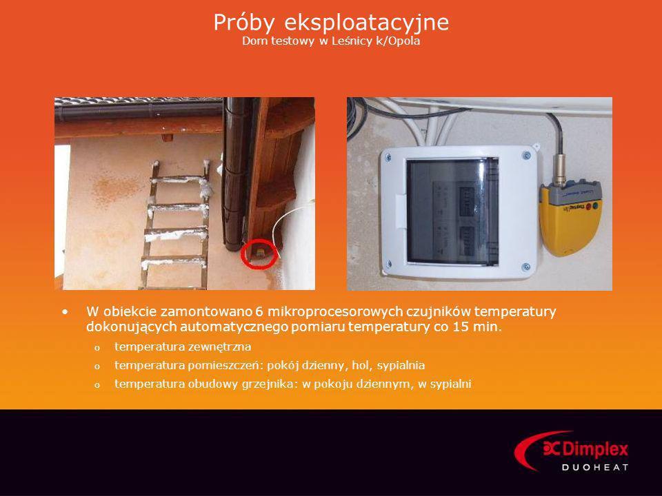 Próby eksploatacyjne Dom testowy w Leśnicy k/Opola W obiekcie zamontowano 6 mikroprocesorowych czujników temperatury dokonujących automatycznego pomia