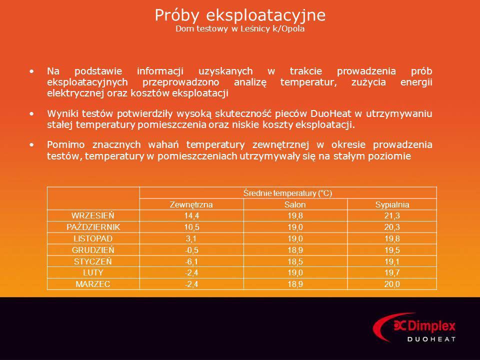 Próby eksploatacyjne Dom testowy w Leśnicy k/Opola Testy potwierdziły wysoką skuteczność obu współpracujących źródeł ciepła w utrzymywaniu temperatury pomieszczenia na stałym poziomie.