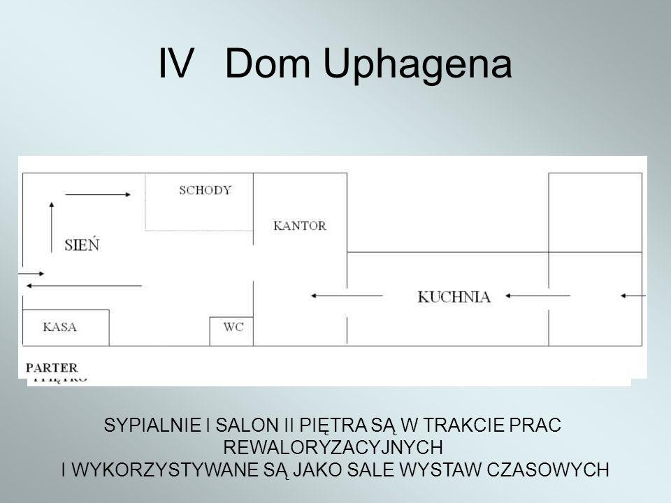 Sień i Kantor Sień Domu Uphagena położona jest na parterze.