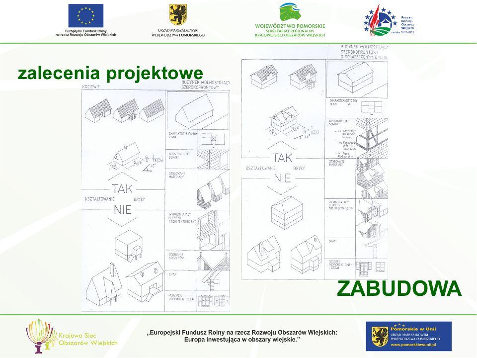 zalecenia projektowe ZABUDOWA