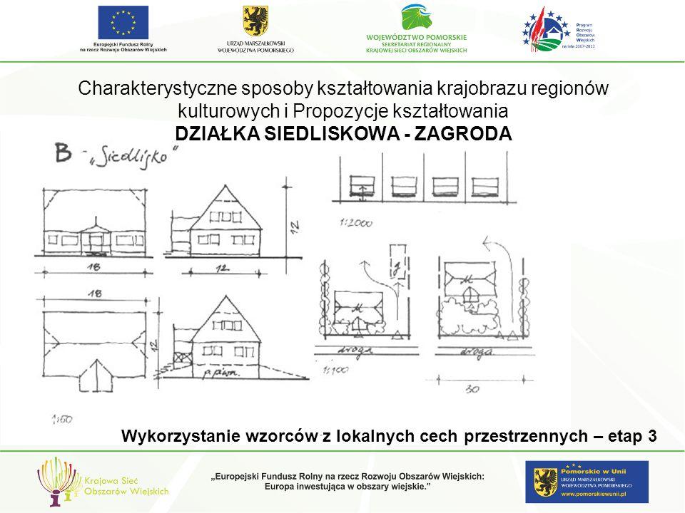 Charakterystyczne sposoby kształtowania krajobrazu regionów kulturowych i Propozycje kształtowania DZIAŁKA SIEDLISKOWA - ZAGRODA Wykorzystanie wzorców