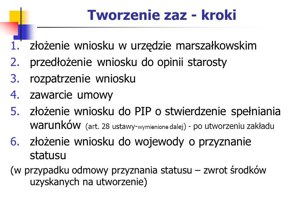 Tworzenie zaz - kroki 1.złożenie wniosku w urzędzie marszałkowskim 2.przedłożenie wniosku do opinii starosty 3.rozpatrzenie wniosku 4.zawarcie umowy 5