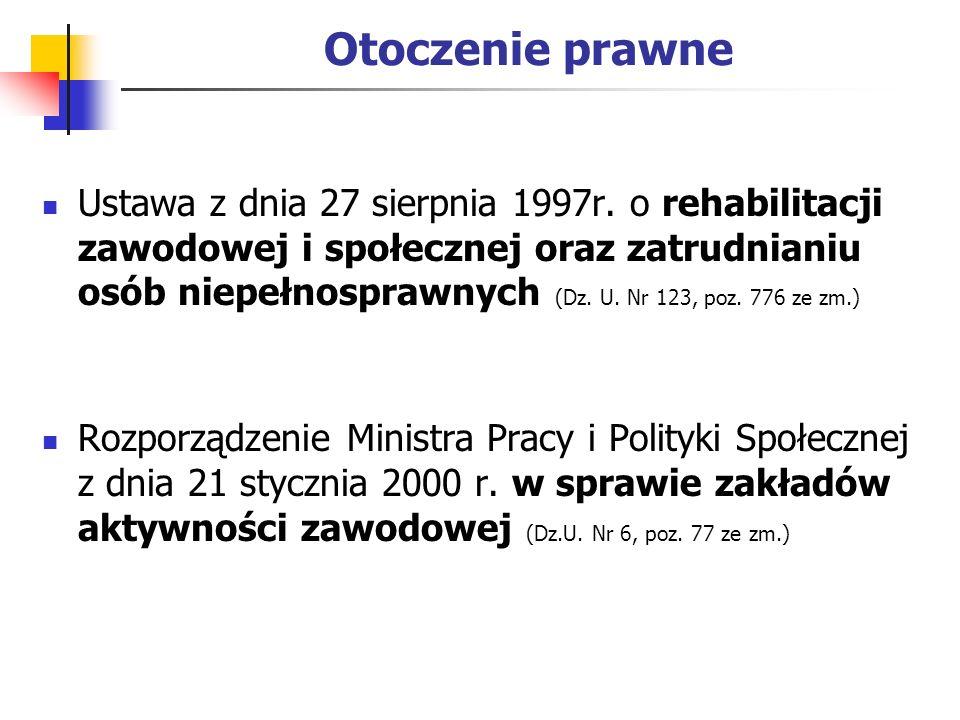 Otoczenie prawne Ustawa z dnia 27 sierpnia 1997r. o rehabilitacji zawodowej i społecznej oraz zatrudnianiu osób niepełnosprawnych (Dz. U. Nr 123, poz.