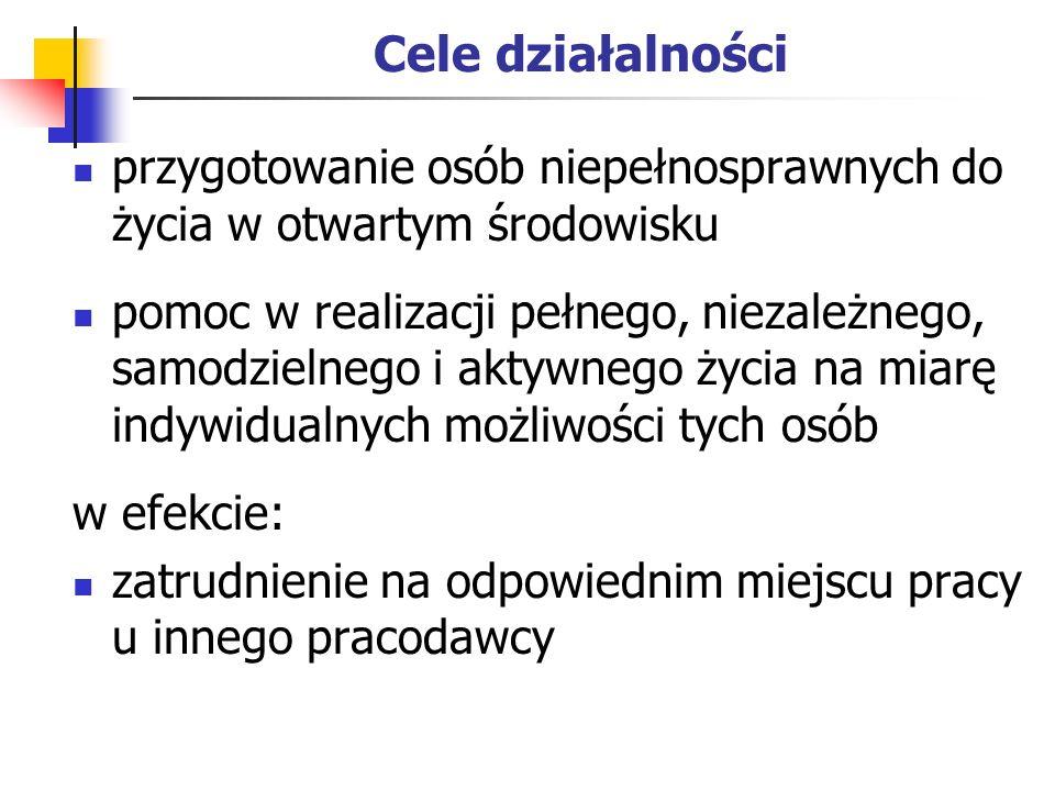 Na terenie Polski funkcjonuje 35 ZAZ W tym po: 6 w woj.