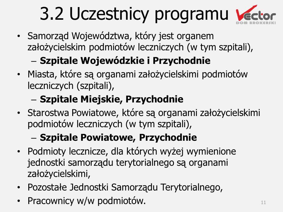 3.2 Uczestnicy programu Samorząd Województwa, który jest organem założycielskim podmiotów leczniczych (w tym szpitali), – Szpitale Wojewódzkie i Przyc