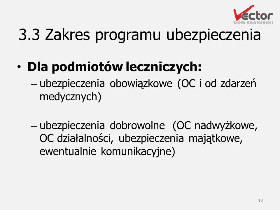 3.3 Zakres programu ubezpieczenia Dla podmiotów leczniczych: – ubezpieczenia obowiązkowe (OC i od zdarzeń medycznych) – ubezpieczenia dobrowolne (OC n