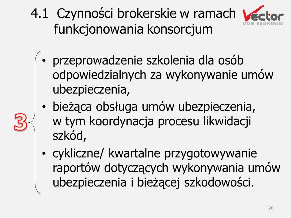 4.1 Czynności brokerskie w ramach funkcjonowania konsorcjum przeprowadzenie szkolenia dla osób odpowiedzialnych za wykonywanie umów ubezpieczenia, bie