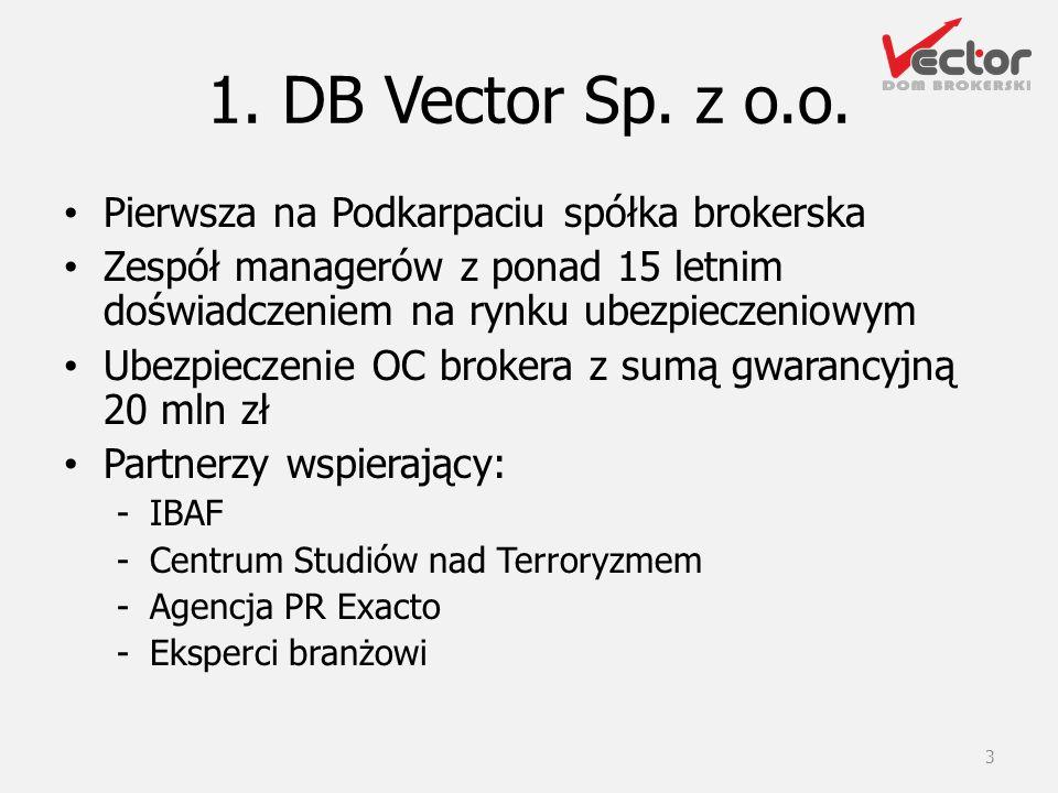 1. DB Vector Sp. z o.o. Pierwsza na Podkarpaciu spółka brokerska Zespół managerów z ponad 15 letnim doświadczeniem na rynku ubezpieczeniowym Ubezpiecz