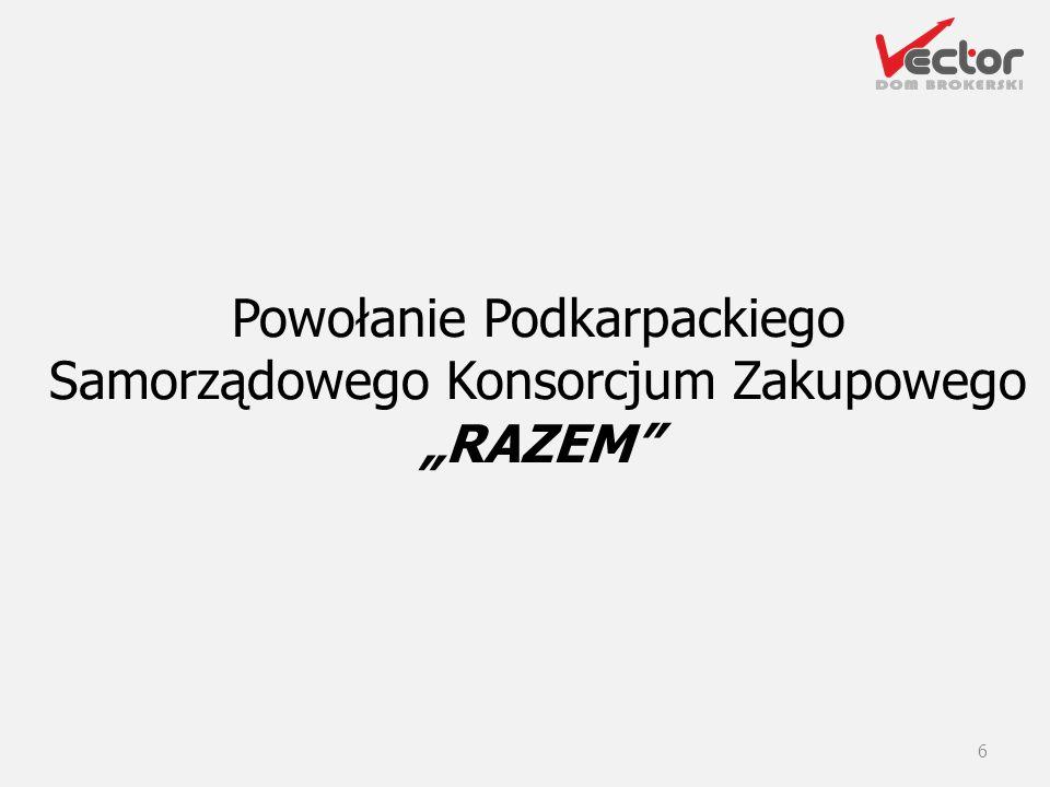 Powołanie Podkarpackiego Samorządowego Konsorcjum Zakupowego RAZEM 6