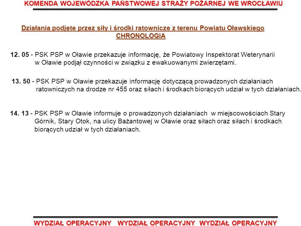 Działania podjęte przez siły i środki ratownicze z terenu Powiatu Oławskiego Działania podjęte przez siły i środki ratownicze z terenu Powiatu Oławski