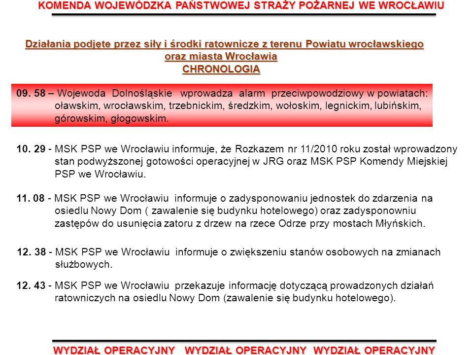 Działania podjęte przez siły i środki ratownicze z terenu Powiatu wrocławskiego Działania podjęte przez siły i środki ratownicze z terenu Powiatu wroc