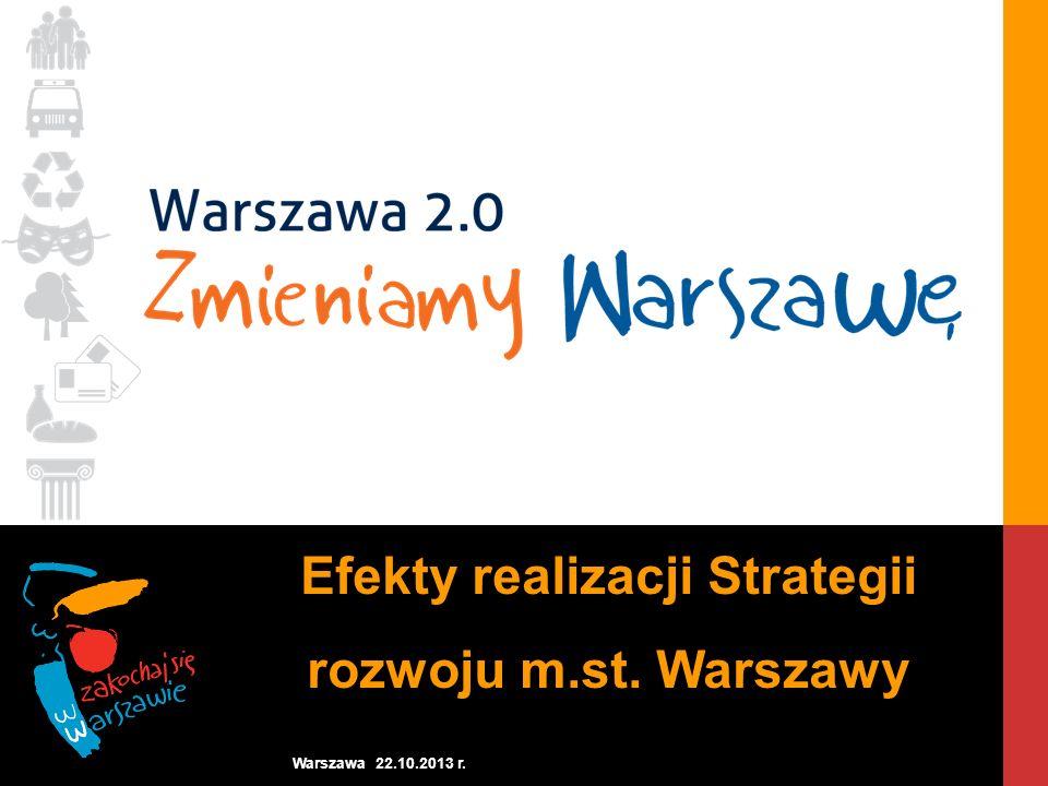 Efekty realizacji Strategii rozwoju m.st. Warszawy Warszawa 22.10.2013 r.