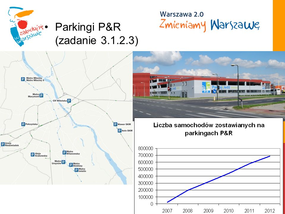 Parkingi P&R (zadanie 3.1.2.3)