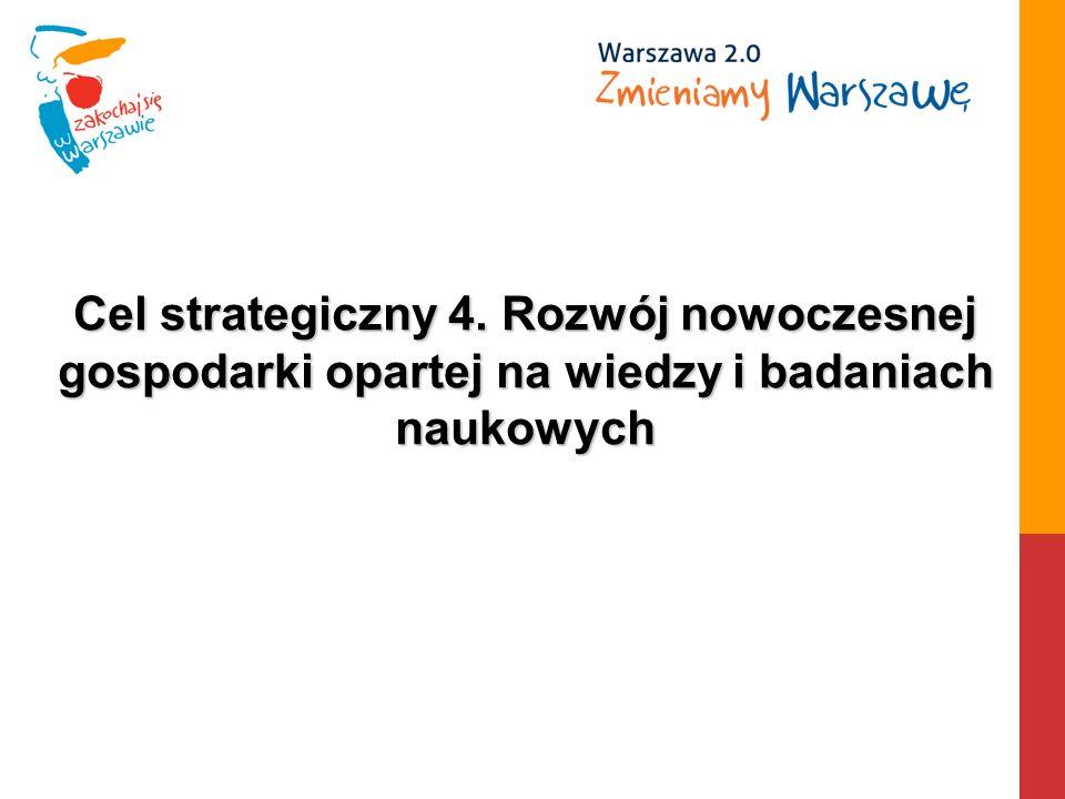 Cel strategiczny 4. Rozwój nowoczesnej gospodarki opartej na wiedzy i badaniach naukowych