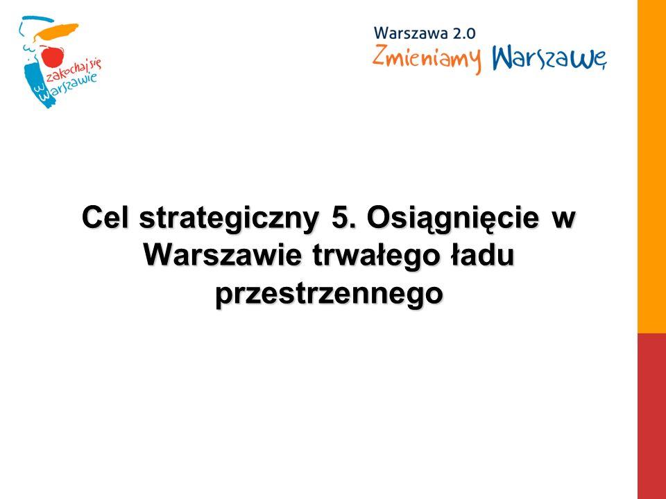 Cel strategiczny 5. Osiągnięcie w Warszawie trwałego ładu przestrzennego