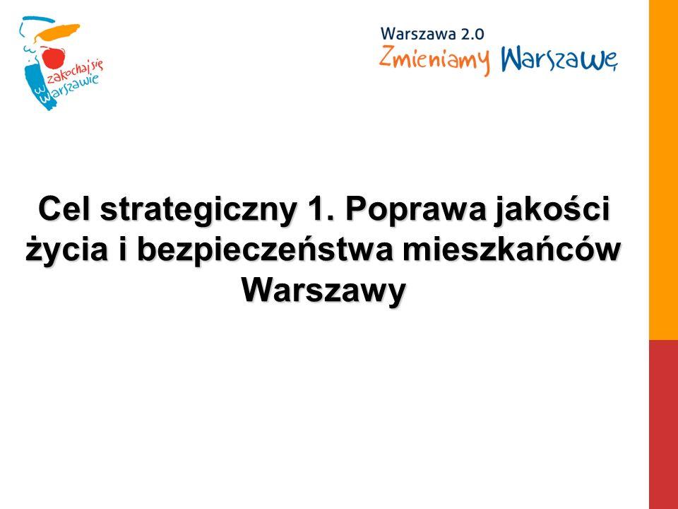 Cel strategiczny 1. Poprawa jakości życia i bezpieczeństwa mieszkańców Warszawy