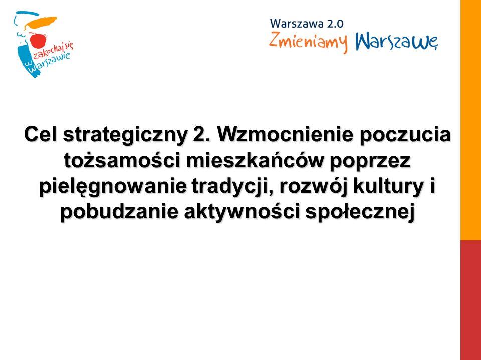 Cel strategiczny 2.